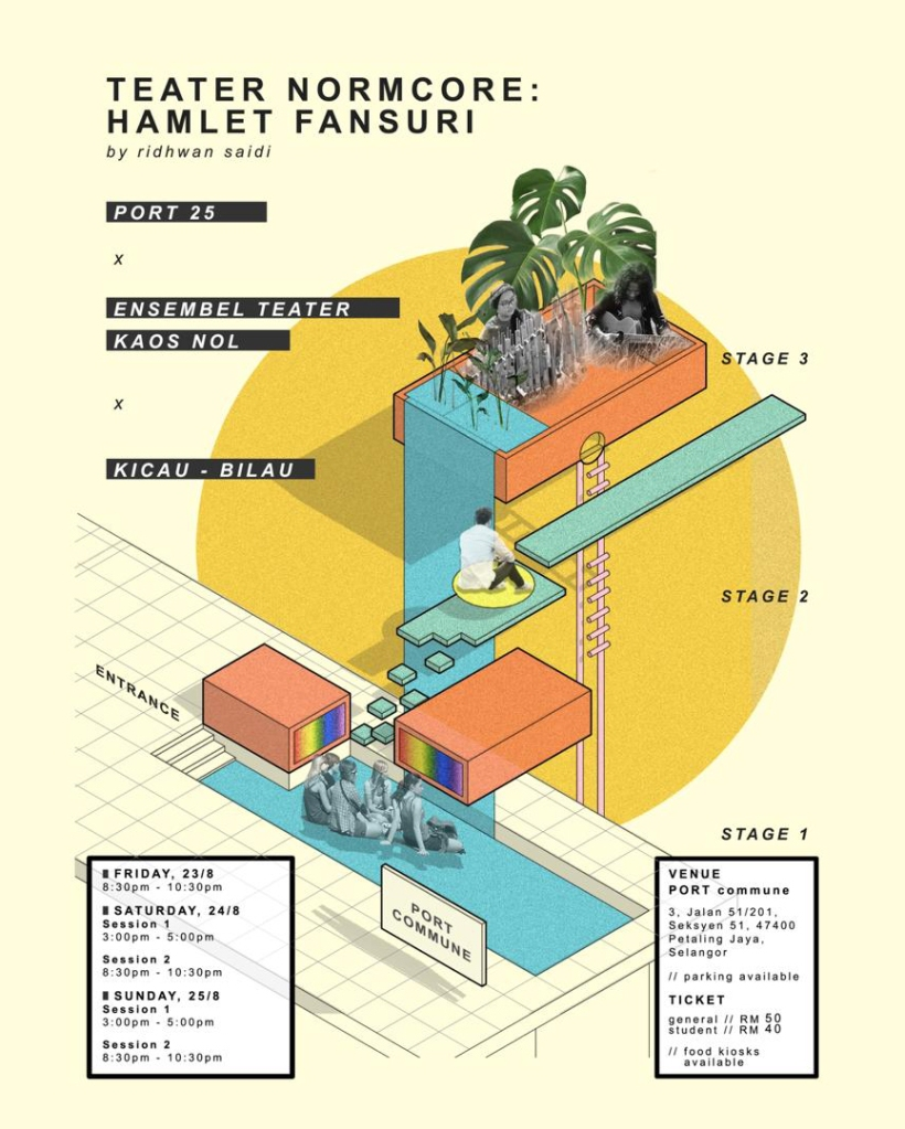 hamlet fansuri final
